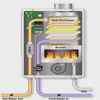 ¿Qué tipos de calderas de gas existen?