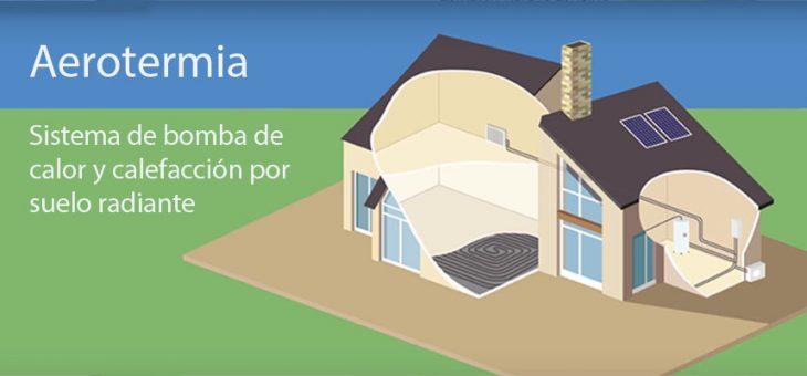 Qué es la Aerotermia y cuanto cuesta instalarla
