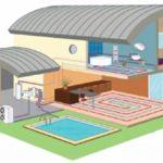 Generación de energía con tecnología de aerotermia