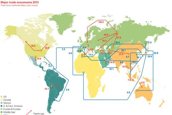 Producción de Gas natural en el mundo