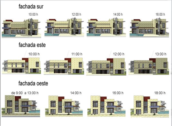 Estudio soleamiento de fachadas
